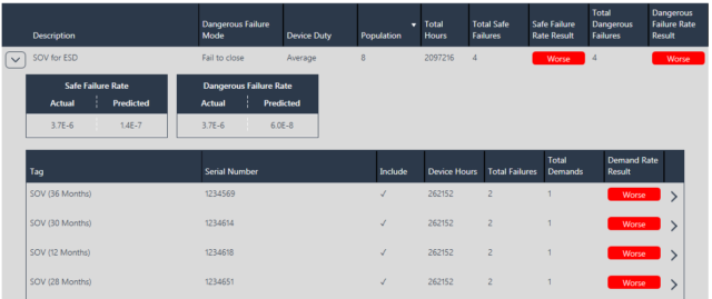 DATA Comp Example - Operation and Maintenance Data Collection - Functional Safety Software